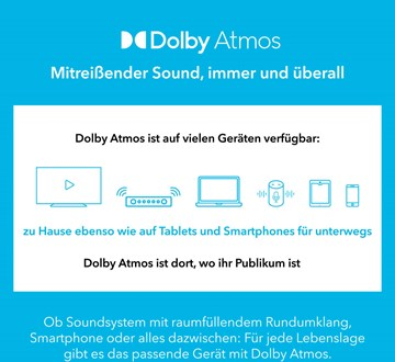 Infographic Dolbyatmos Multiple Playback Devices VF DE
