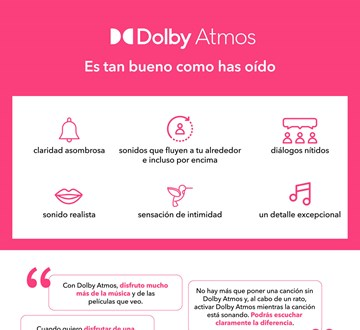 Infographic Dolbyatmos Consumersentiment VF SP (1)