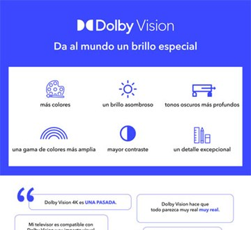 Dolby Vision CONSUMER SENTIMENT VF SP (1)