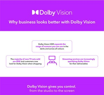 Infographic Dolbyvision Prodbenefits EN (1)